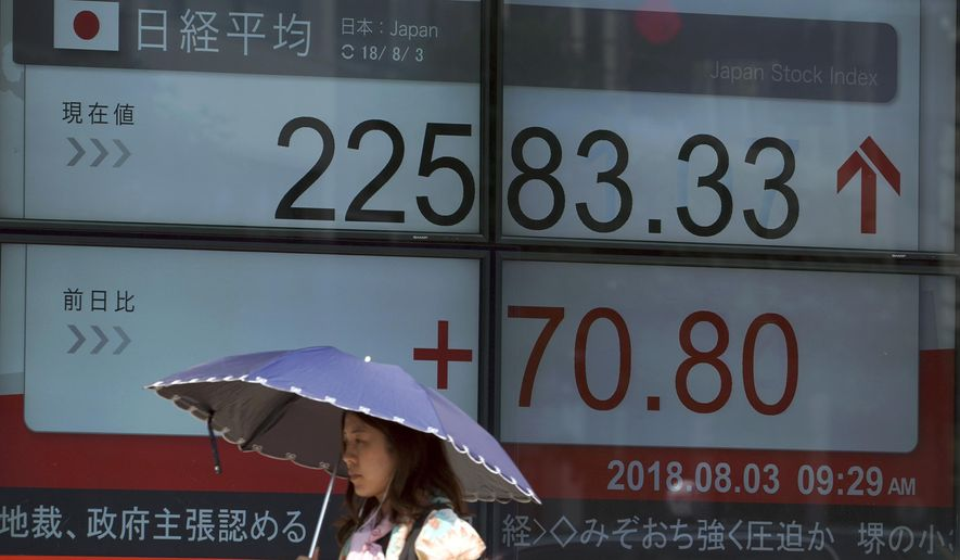 A woman walks past an electronic stock board showing Japan's Nikkei 225 index at a securities firm in Tokyo Friday, Aug. 3, 2018. Asian shares were flat Friday in mixed trading ahead of the U.S. jobs report later in the day. There appeared to be scant carry-over Friday from overnight gains on Wall Street as Apple reached $1 trillion in value. (AP Photo/Eugene Hoshiko)