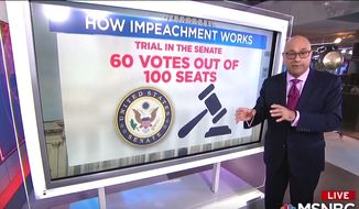 MSNBC viewers were given faulty impeachment graphics for two consecutive days despite social media feedback after the first instance. A two-thirds majority is needed in the Senate for conviction. (Image: MSNBC screenshot)