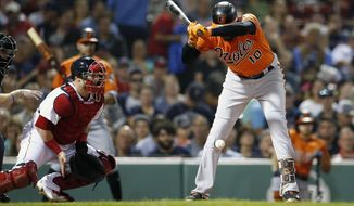 Baltimore Orioles' Adam Jones (10) is hit by a pitch in front of Boston Red Sox's Christian Vazquez during the first inning of the second game of a baseball doubleheader in Boston, Wednesday, Sept. 26, 2018. (AP Photo/Michael Dwyer)