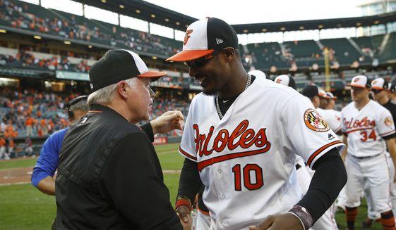 f5877f90d Major League Baseball needs an Orioles franchise that works - Washington  Times