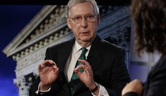 Senate Majority Leader Mitch McConnell of Ky., speaks during an interview at The Associated Press in Washington, Wednesday, Oct. 10. (AP Photo/Carolyn Kaster)