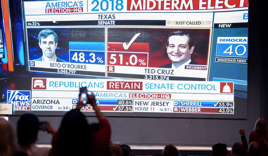 Fox News announces U.S. Sen. Ted Cruz, R-Texas, as the winner over challenger Rep. Beto O'Rourke, D-Texas, during the Dallas County Republican Party election night watch party on Tuesday, Nov. 6, 2018 at The Statler Hotel in Dallas. (AP Photo/Jeffrey McWhorter)