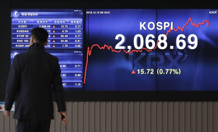 A man walks by the screen showing the Korea Composite Stock Price Index (KOSPI) at the Korea Exchange in Seoul, South Korea, Wednesday, Dec. 12, 2018.  Asian shares rose Wednesday amid hopes for U.S.-China trade talks.(AP Photo/Lee Jin-man)