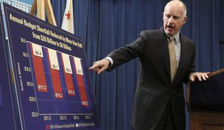 FILE - In this May 14, 2012, file photo, Gov. Jerry Brown points to a chart showing how his budget plans will eventually reduce the budget deficit over the next few years as he discusses his revised state budget plan during a Capitol news conference in Sacramento, Calif. Brown spent the early years of his second stint as governor, dealing massive state budget deficits. Brown leaves office Jan. 7, 2019, after a record four terms in office, from 1975-1983 and again since 2011. (AP Photo/Rich Pedroncelli, File)