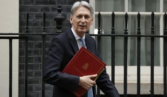 Chancellor of the Exchequer Philip Hammond leaves from Downing Street to go to Parliament to deliver his spring statement in London, Wednesday, March 13, 2019. European Union officials on Wednesday criticized the U.K. Parliament for rejecting a Brexit deal for a second time as the bloc prepared for a chaotic, cliff-edge departure. (AP Photo/Matt Dunham)