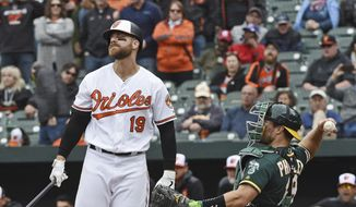 Baltimore Orioles' Chris Davis, left, reacts after he was called out a strikes in the eighth inning of a baseball game against the Oakland Athletics, Thursday, April 11, 2019, in Baltimore. In the fourth season of a $161 million, seven-year contract, Davis is 0 for 32 this season and hasn't gotten a hit since Sept. 14, 2018, setting the mark for most consecutive hitless at-bats by a non-pitcher. (Kenneth K. Lam/The Baltimore Sun via AP)
