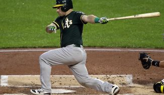 Oakland Athletics' Josh Phegley drives in three runs with a bases loaded double off Pittsburgh Pirates starting pitcher Joe Musgrove in the second inning of a baseball game in Pittsburgh, Friday, May 3, 2019. (AP Photo/Gene J. Puskar)