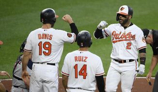 Baltimore Orioles' Jonathan Villar (2) celebrates his grand slam with Chris Davis (19) and Rio Ruiz (14) during the second inning of a baseball game against the Boston Red Sox, Monday, May 6, 2019, in Baltimore. (AP Photo/Nick Wass)
