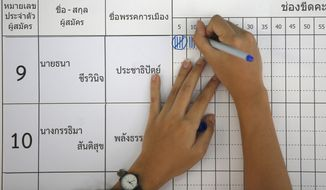FILE - In this Sunday, March 24, 2019, file photo, an election officer counts votes at a polling station in Bangkok, Thailand. Thailand's Election Commission has officially endorsed the results from the country's March 24 general election, declaring that the Pheu Thai party associated with fugitive former Prime Minister Thaksin Shinawatra topped the field by winning 136 constituencies. (AP Photo/Sakchai Lalit, File)