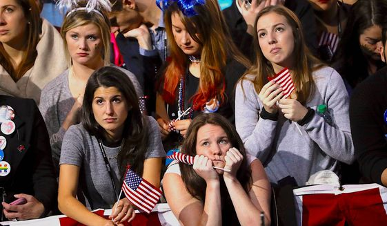 Hillary Clinton fans watch results on election night 2016. Democrats are unnerved at the prospect of another Trump victory, a poll found. (Associated Press)