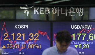 A currency trader talks near the screens showing the Korea Composite Stock Price Index (KOSPI), left, and the foreign exchange rate between U.S. dollar and South Korean won at the foreign exchange dealing room in Seoul, South Korea, Wednesday, June 19, 2019. Asian shares were mostly higher Wednesday on optimism about trade after President Donald Trump said he will talk with the Chinese leader later this month in Japan.(AP Photo/Lee Jin-man)