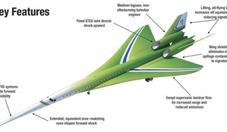 Lockheed Martin has mastered the craft of shaping quieter sonic booms. The defense giant's engineering advances prompted it to release concept designs for a new supersonic airliner. (Image: Lockheed Martin)