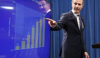 FILE - In this May 9, 2019, file photo, California Gov. Gavin Newsom gestures to a chart on a digital display as he discusses his proposed $213 billion revised state budget during a news conference in Sacramento, Calif. Newsom's budget includes $26 million for a new Office of Digital Innovation aimed at improving how state government interacts with California's nearly 40 million residents. (AP Photo/Rich Pedroncelli, File)