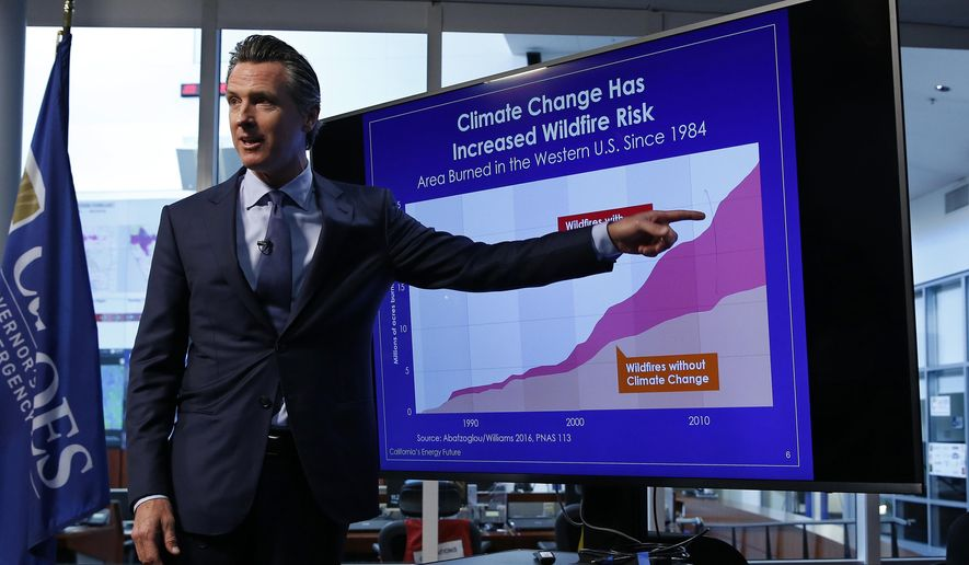 FILE - In this April 12, 2019 file photo, Gov. Gavin Newsom points to a graph showing the increased in the risk to wildfires due to climate change during a news conference in Rancho Cordova, Calif. A closely watched wildfire law proposed by Newsom would exempt a new safety board from some of the state's government transparency laws. The Wildfire Safety Advisory Board would make recommendations to officials at the state Public Utilities Commission. However, legislation unveiled late Thursday, June 27, would keep their communications privileged. (AP Photo/Rich Pedroncelli, File)