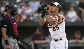 Baltimore Orioles' Anthony Santander, right, celebrates his home run as Cleveland Indians catcher Kevin Plawecki, left, during the fourth inning of a baseball game, Saturday, June 29, 2019, in Baltimore. (AP Photo/Nick Wass)