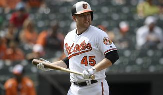 Baltimore Orioles' Mark Trumbo stands on the field during a baseball game against the Texas Rangers, Sunday, Sept. 8, 2019, in Baltimore. The Rangers won 10-4. (AP Photo/Nick Wass) ** FILE **