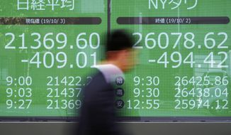 A man walks past an electronic stock board showing Japan's Nikkei 225 index at a securities firm in Tokyo Thursday, Oct. 3, 2019. Asian stocks fell for a fourth day Thursday as weaker U.S. manufacturing and hiring data fueled jitters about the global economy. (AP Photo/Eugene Hoshiko)