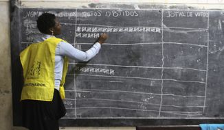 In this Tuesday, Oct. 15, 2019, photo, vote counting takes place after polling station closed in Maputo, Mozambique. Calls for calm and warnings against voter intimidation marked a closely watched election day in the country that is crucial in consolidating a wary peace in the southern African nation of nearly 30 million people. (AP Photo/Ferhat Momade)