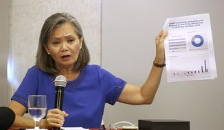 Mu Sochua, Vice President of the Cambodia National Rescue Party (CNRP) speaks during a press conference in Jakarta Indonesia, Wednesday, Nov. 6, 2019. The press conference was held by the Cambodian opposition group to discuss plans for its exiled leaders, including Sam Rainsy, to return to their homeland against the government's wishes. (AP Photo/Achmad Ibrahim)
