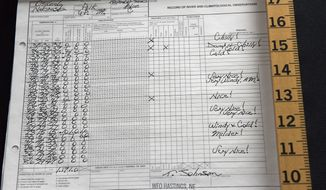 Tom Johnson's weather log from November 2013 and rain ruler with measurements in tenths of an inch on Wednesday, Oct. 30, 2019. (Gwyneth Roberts/Lincoln Journal Star via AP)