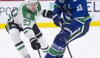 Vancouver Canucks center Bo Horvat (53) works with the puck as Dallas Stars defenseman Esa Lindell (23) reaches for it during the third period of an NHL hockey game Thursday, Nov. 14, 2019, in Vancouver, British Columbia. (Jonathan Hayward/the Canadian Press via AP)