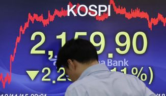 A currency trader walks by a screen showing the Korea Composite Stock Price Index (KOSPI) at the foreign exchange dealing room in Seoul, South Korea, Monday, Nov. 18, 2019. Asian shares are mixed Monday in a cautious mode after Wall Street closed out the week with milestones as the Dow Jones Industrial Average crossed 28,000 for the first time and the S&P 500 and Nasdaq hit record highs. (AP Photo/Lee Jin-man)