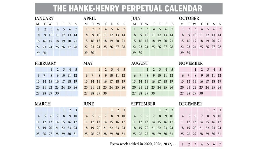 Perpetual Calendar Graphic by Greg Groesch/The Washington Times (V2)