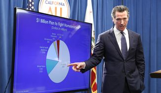 FILE - In this May 9, 2019, file photo, California Gov. Gavin Newsom gestures towards a chart with proposed funding to deal with the state's homelessness as he discusses his revised state budget during a news conference in Sacramento, Calif. The governor is calling for better mental health care to help treat the state's large homeless population as he addresses one of the state's most pressing problems in his second State of the State speech to be given Wednesday, Feb. 19. 2020. (AP Photo/Rich Pedroncelli, File)