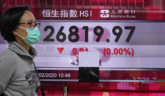 A woman walks past a bank electronic board showing the Hong Kong share index at Hong Kong Stock Exchange Tuesday, Feb. 25, 2020. Shares are mostly lower in Asia on Tuesday after Wall Street suffered its worst session in two years, with the Dow Jones Industrial Average slumping more than 1,000 points on fears that a viral outbreak that began in China will weaken the world economy.(AP Photo/Vincent Yu)