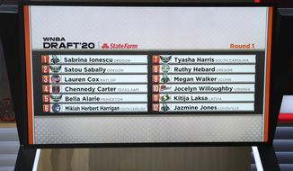 In a photo provided by ESPN Images, a board in Bristol, Conn., shows the first 12 picks in the WNBA basketball draft Friday, April 17, 2020. Oregon's Sabrina Ionescu was selected with the first pick by the New York Liberty. Oregon's Satou Sabally, one of three juniors to forego their last year of college eligibility and enter the draft, went second to Dallas. (Allen Kee/ESPN Images via AP)