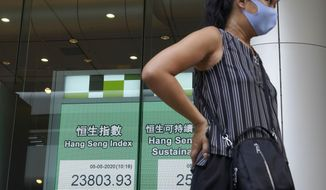 A woman wearing face mask walks past a bank electronic board showing the Hong Kong share index Tuesday, May 5, 2020. Shares advanced in Asia early Tuesday after Wall Street shook off a weak start and ended with modest gains thanks to another solid showing from big technology companies.(AP Photo/Vincent Yu)
