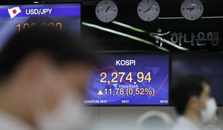 Currency trader watch computer monitors near the screen showing the Korea Composite Stock Price Index (KOSPI) at the foreign exchange dealing room in Seoul, South Korea, Thursday, July 30, 2020. Asian stocks advanced Thursday after the U.S. Federal Reserve left interest rates near zero to support a struggling economy. (AP Photo/Lee Jin-man)