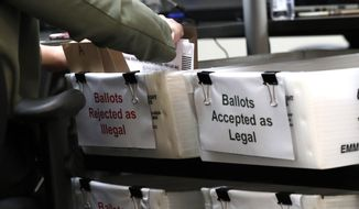 """A Miami-Dade County Elections Department employee places a vote-by-mail ballot for the August 18 primary election into a box for rejected ballots as the canvassing board meets at the Miami-Dade County Elections Department, Thursday, July 30, 2020, in Doral, Fla. President Donald Trump is for the first time publicly floating a """"delay"""" to the Nov. 3 presidential election, as he makes unsubstantiated allegations that increased mail-in voting will result in fraud. (AP Photo/Lynne Sladky)"""