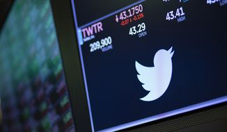 In this Sept. 18, 2019, photo a screen shows the price of Twitter stock at the New York Stock Exchange. Twitter said Thursday, Sept. 10, 2020,  that starting next week it will label or remove misleading claims that try to undermine public confidence in elections. (AP Photo/Mark Lennihan) **FILE**