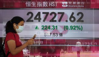 A woman walks past a bank's electronic board showing the Hong Kong share index at Hong Kong Stock Exchange Monday, Sept. 14, 2020. Asian shares are rising, despite the rollercoast ride that closed Wall Street last week, as traders awaited cues from the U.S. central bank expected later in the week. (AP Photo/Vincent Yu)