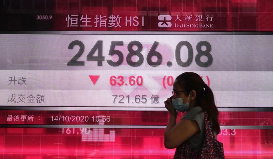 A woman walks past a bank's electronic board showing the Hong Kong share index at Hong Kong Stock Exchange Wednesday, Oct. 14, 2020. Shares were mostly lower in Asia on Wednesday after pandemic concerns snapped a four-day winning streak on Wall Street. (AP Photo/Vincent Yu)