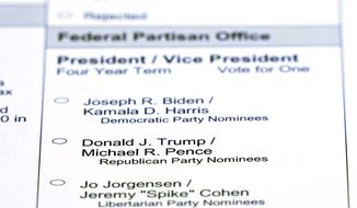A portion of a Washington state mail-in ballot is shown with choices that include Donald Trump and Joe Biden for president, Monday, Oct. 26, 2020, in Olympia, Wash. (AP Photo/Ted S. Warren)