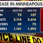 """""""Fox & Friends"""" covers an ongoing crime wave in Minneapolis following lawmakers' plans to """"transform"""" policing, Nov. 11, 2020. (Image: """"Fox & Friends"""" video screenshot)"""