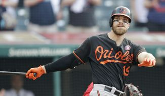 In this May 18, 2019 file photo, Baltimore Orioles' Chris Davis swings for the final out in the ninth inning of a baseball game against the Cleveland Indians in Cleveland. (AP Photo/Tony Dejak, File) **FILE**