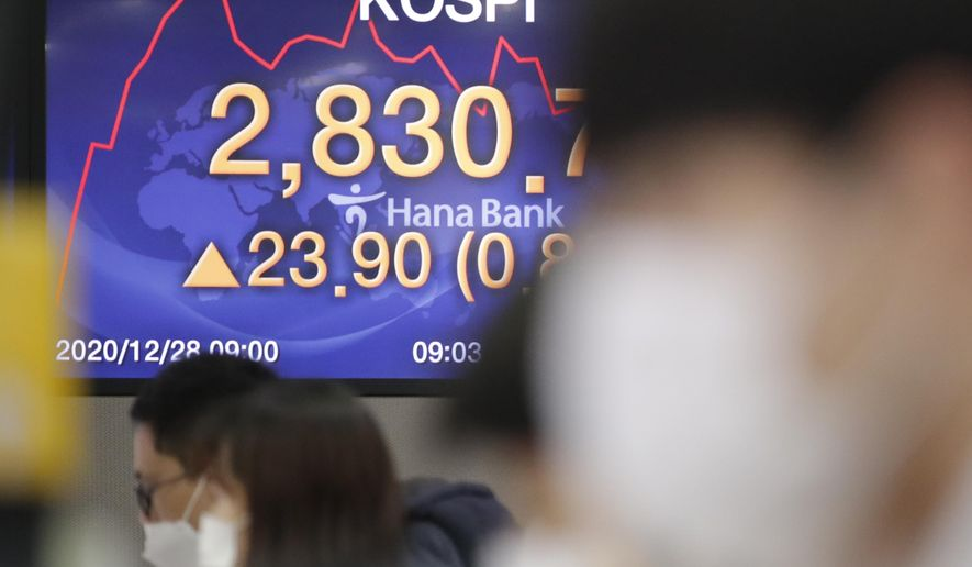 Currency traders watch computer monitors near the screen showing the Korea Composite Stock Price Index (KOSPI) at the foreign exchange dealing room in Seoul, South Korea, Monday, Dec. 28, 2020. Asian stock markets rose Monday after President Donald Trump signed a $900 billion economic aid package, helping to reduce uncertainty as governments re-impose travel and business curbs in response to a new coronavirus variant. (AP Photo/Lee Jin-man)
