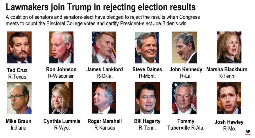 A coalition of senators and senators-elect have pledged to reject the results.
