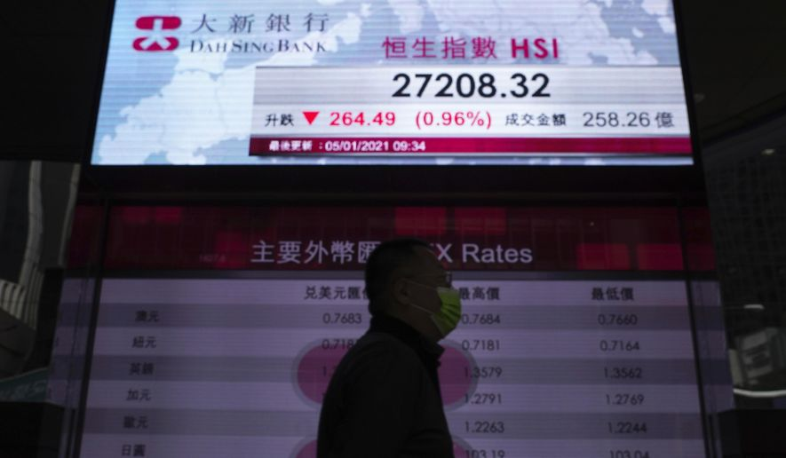 A man walks past a bank's electronic board showing the Hong Kong share index in Hong Kong, Tuesday, Jan. 5, 2021. Asian shares were mostly lower Tuesday, echoing pullbacks on Wall Street, as worries grew about surging coronavirus cases in the region, with Japan preparing to declare a state of emergency. (AP Photo/Vincent Yu)