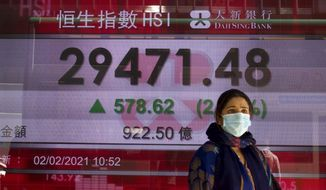 A woman walks past a bank's electronic board showing the Hong Kong share index in Hong Kong, Tuesday, Feb. 2, 2021. Asian stocks followed Wall Street higher Tuesday after President Joe Biden invited Republicans to a meeting to discuss economic aid, while silver eased off an eight-year high.(AP Photo/Vincent Yu)