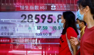 People walk past a bank's electronic board showing the Hong Kong share index in Hong Kong Tuesday, March 30, 2021. Asian shares were mixed in listless trading Tuesday after U.S. stocks finished mostly lower as cause for optimism, such as the Suez Canal reopening, mixed with caution about the vaccine rollout. (AP Photo/Vincent Yu)