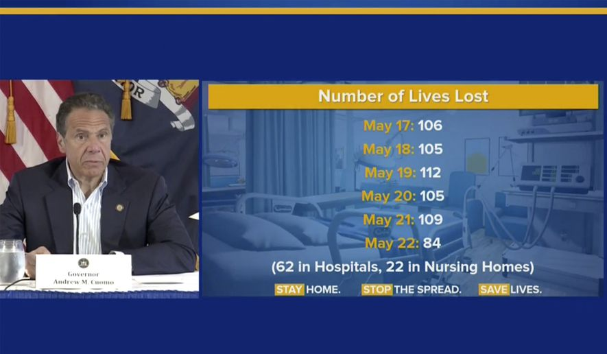 In this May 23, 2020, image taken from video provided by the Office of Governor Andrew M. Cuomo, Gov. Cuomo updates the public on New York's coronavirus response. Hours after leaving office, scandal-tainted former New York Gov. Andrew Cuomo suffered another defeat Tuesday, Aug. 24, 2021, losing the special Emmy Award he received last year for his daily, televised briefings on the coronavirus pandemic. (Office of Governor Andrew M. Cuomo via AP) **FILE**