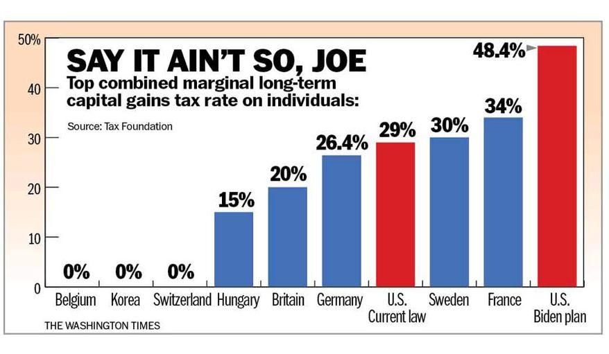 """""""Say It Ain't So Joe"""" chart"""